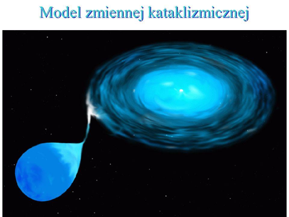Model zmiennej kataklizmicznej