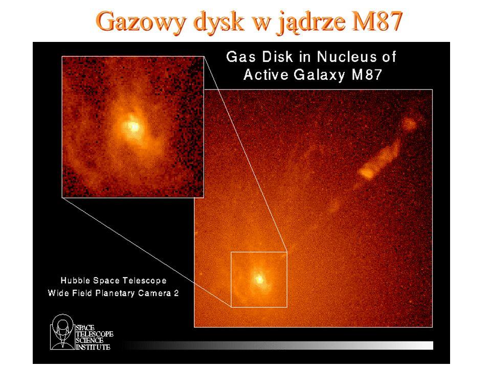 Gazowy dysk w jądrze M87