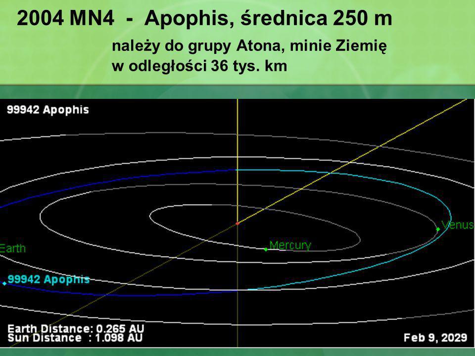 2004 MN4 - Apophis, średnica 250 m należy do grupy Atona, minie Ziemię w odległości 36 tys. km