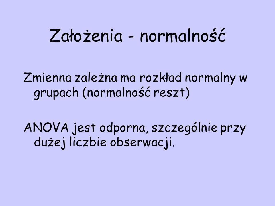 Założenia - normalność