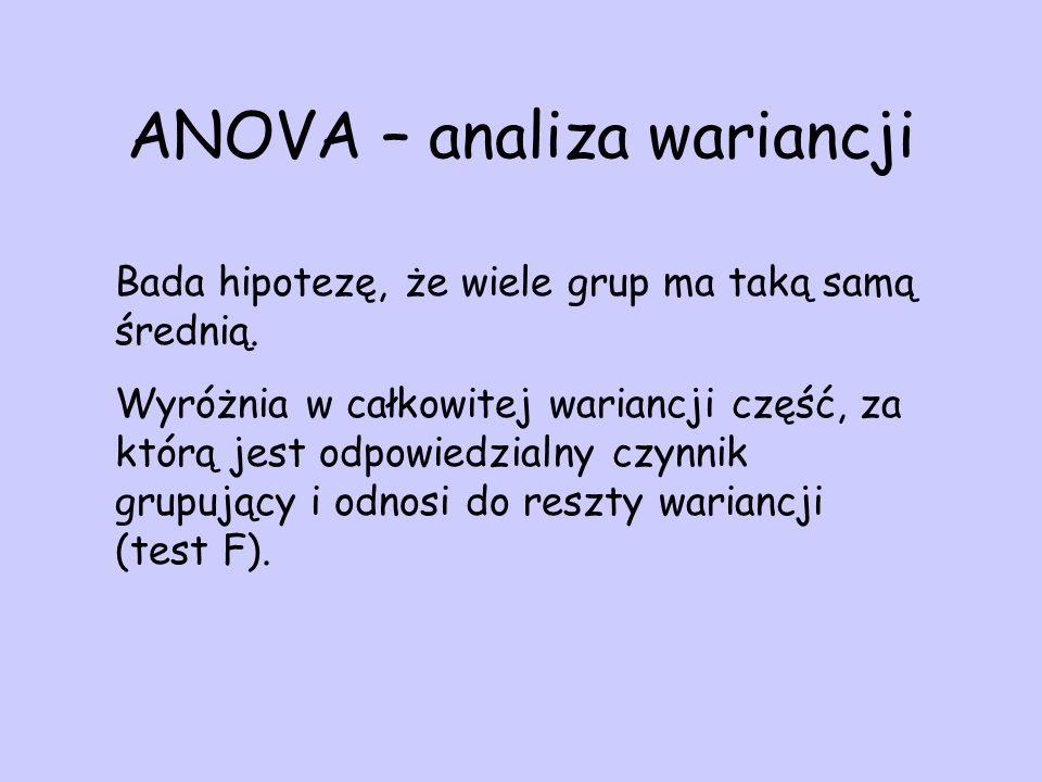 ANOVA – analiza wariancji