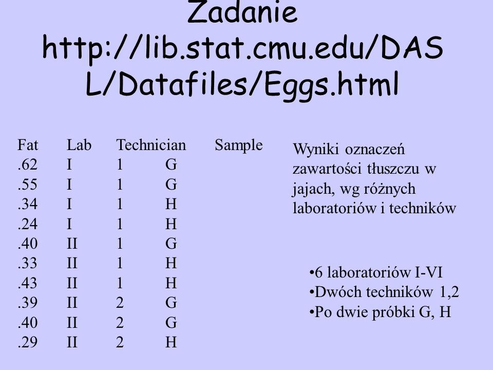 Zadanie http://lib.stat.cmu.edu/DASL/Datafiles/Eggs.html