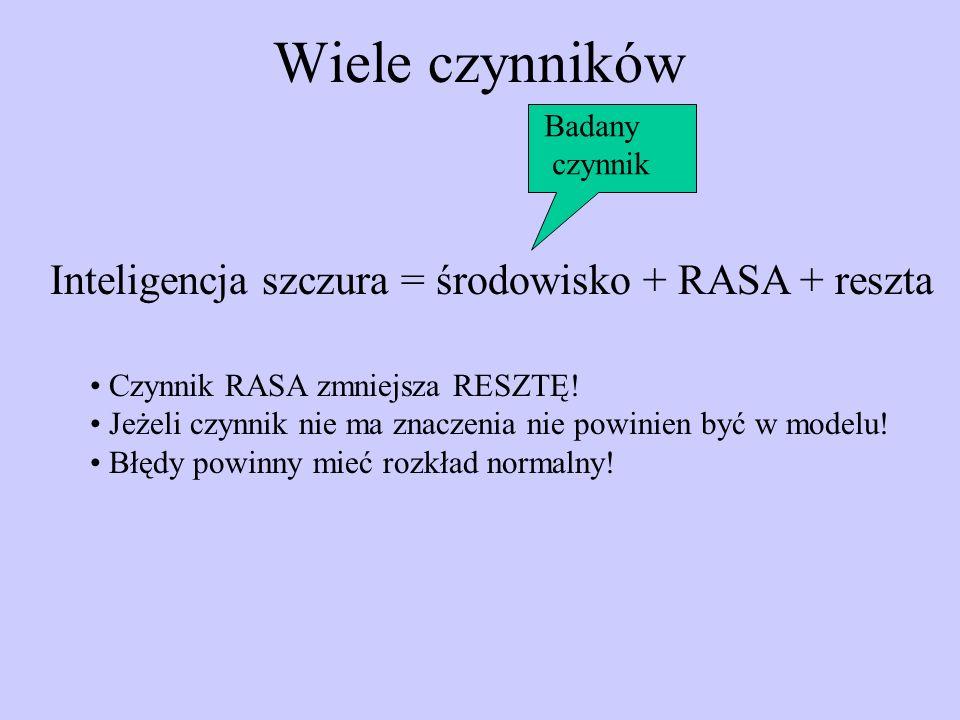 Wiele czynników Inteligencja szczura = środowisko + RASA + reszta