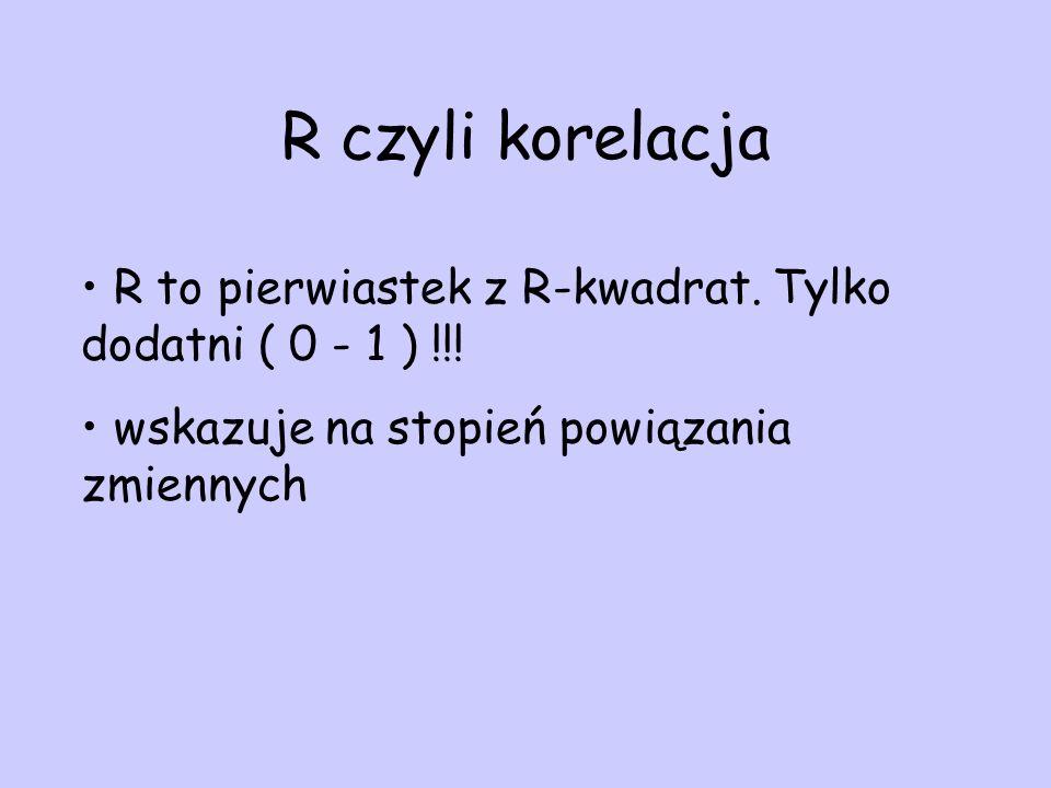 R czyli korelacja R to pierwiastek z R-kwadrat. Tylko dodatni ( 0 - 1 ) !!.