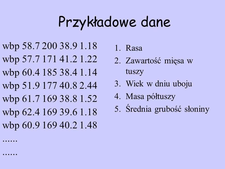 Przykładowe dane wbp 58.7 200 38.9 1.18 wbp 57.7 171 41.2 1.22