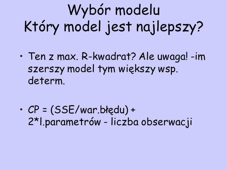 Wybór modelu Który model jest najlepszy