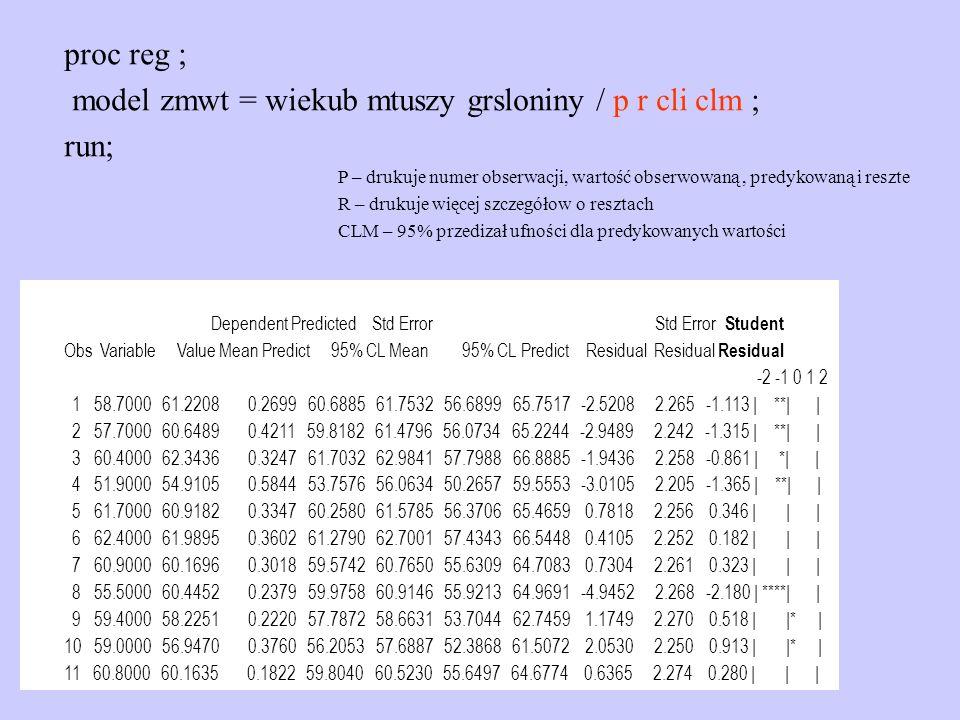 model zmwt = wiekub mtuszy grsloniny / p r cli clm ; run;
