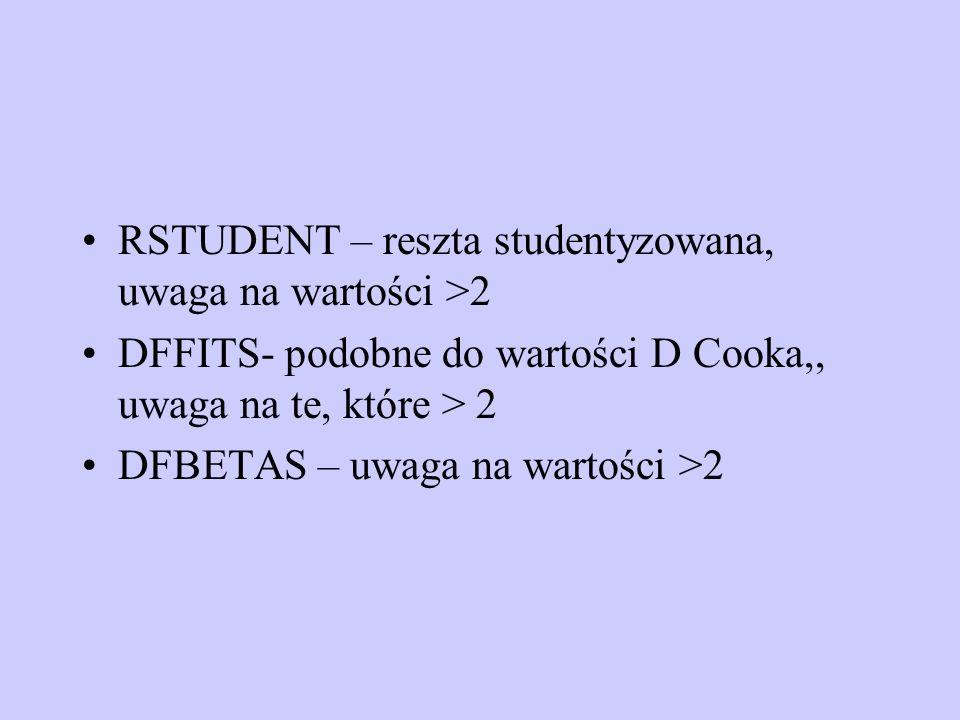 RSTUDENT – reszta studentyzowana, uwaga na wartości >2