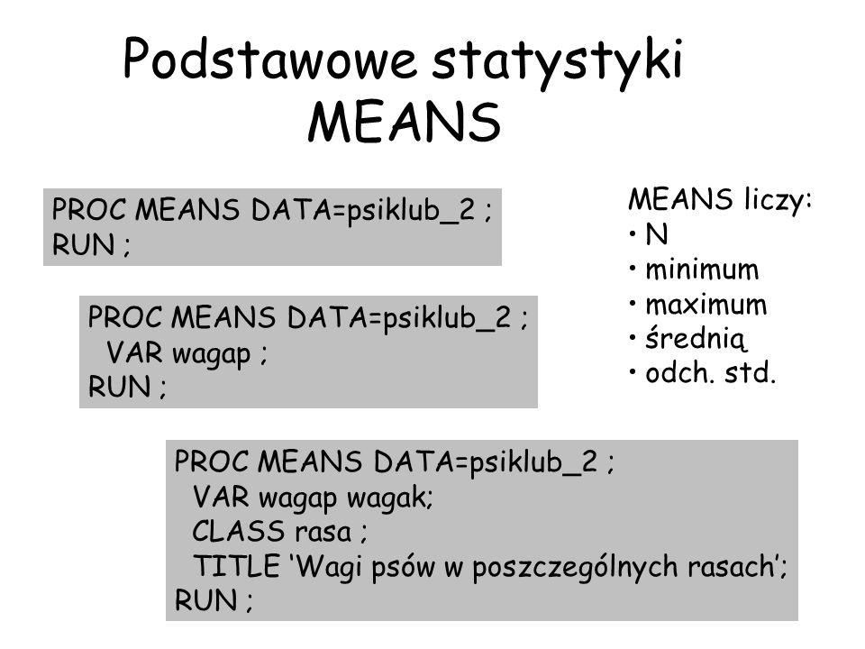 Podstawowe statystyki MEANS