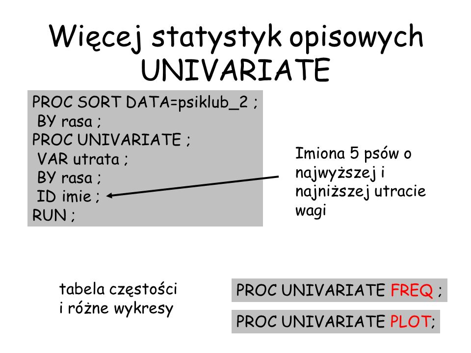 Więcej statystyk opisowych UNIVARIATE