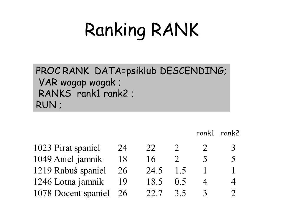 Ranking RANK PROC RANK DATA=psiklub DESCENDING; VAR wagap wagak ;