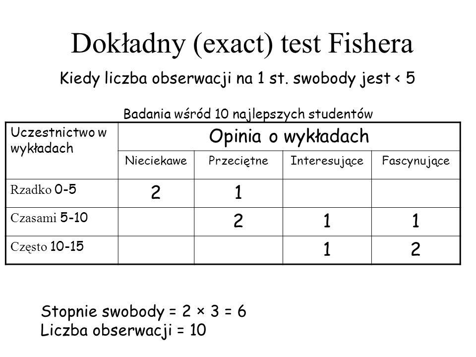 Dokładny (exact) test Fishera