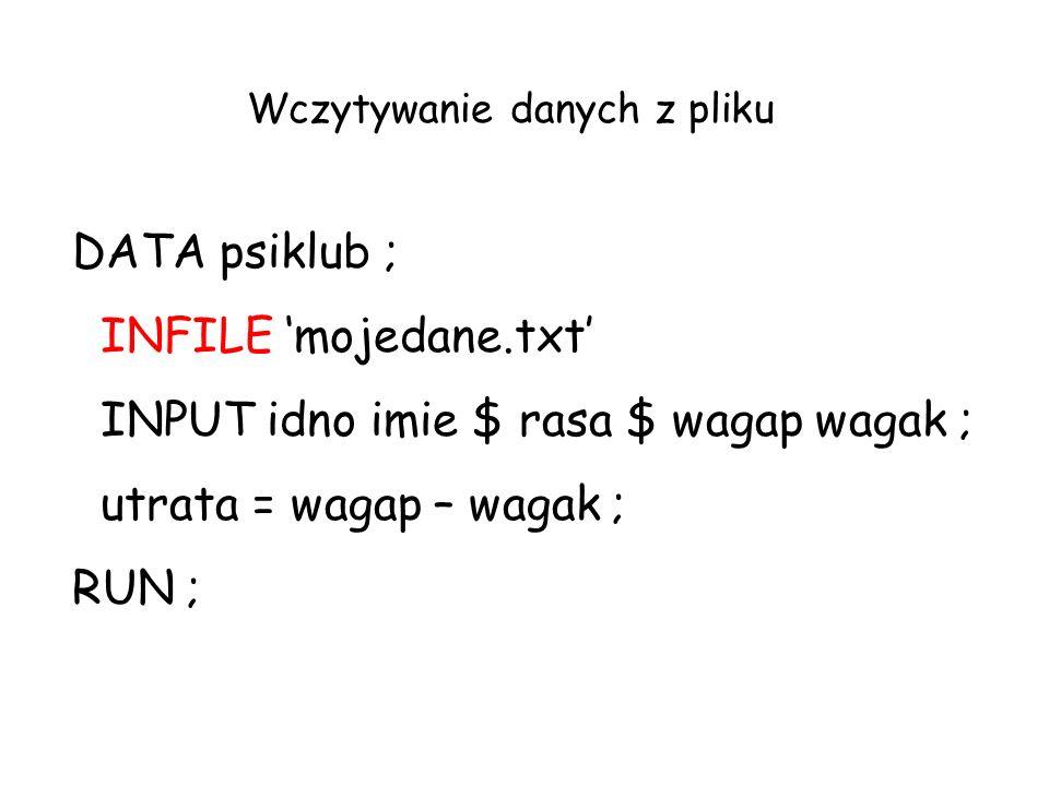 INPUT idno imie $ rasa $ wagap wagak ; utrata = wagap – wagak ; RUN ;