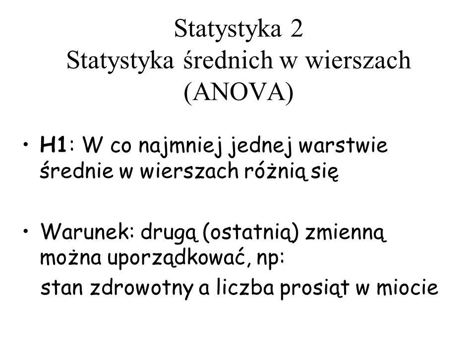 Statystyka 2 Statystyka średnich w wierszach (ANOVA)