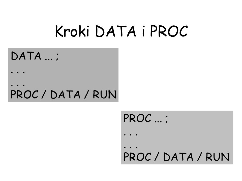 Kroki DATA i PROC DATA ... ; . . . PROC / DATA / RUN PROC ... ; . . .