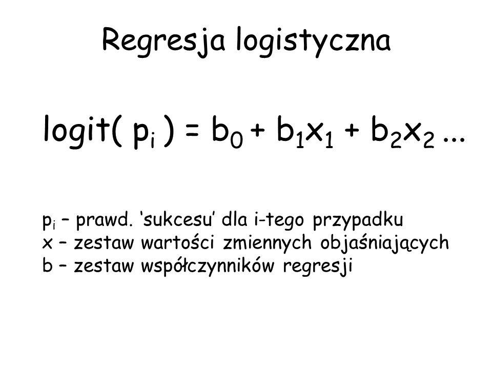 logit( pi ) = b0 + b1x1 + b2x2 ... Regresja logistyczna