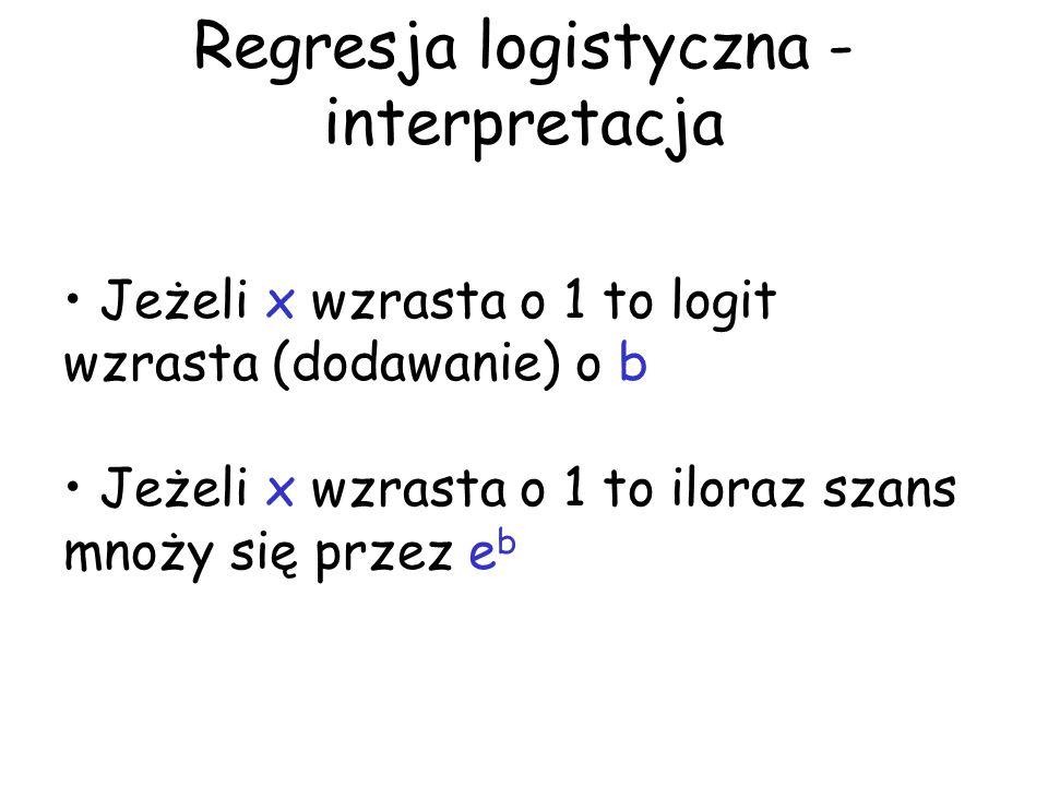 Regresja logistyczna - interpretacja