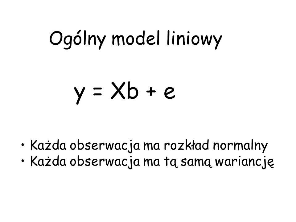 y = Xb + e Ogólny model liniowy Każda obserwacja ma rozkład normalny