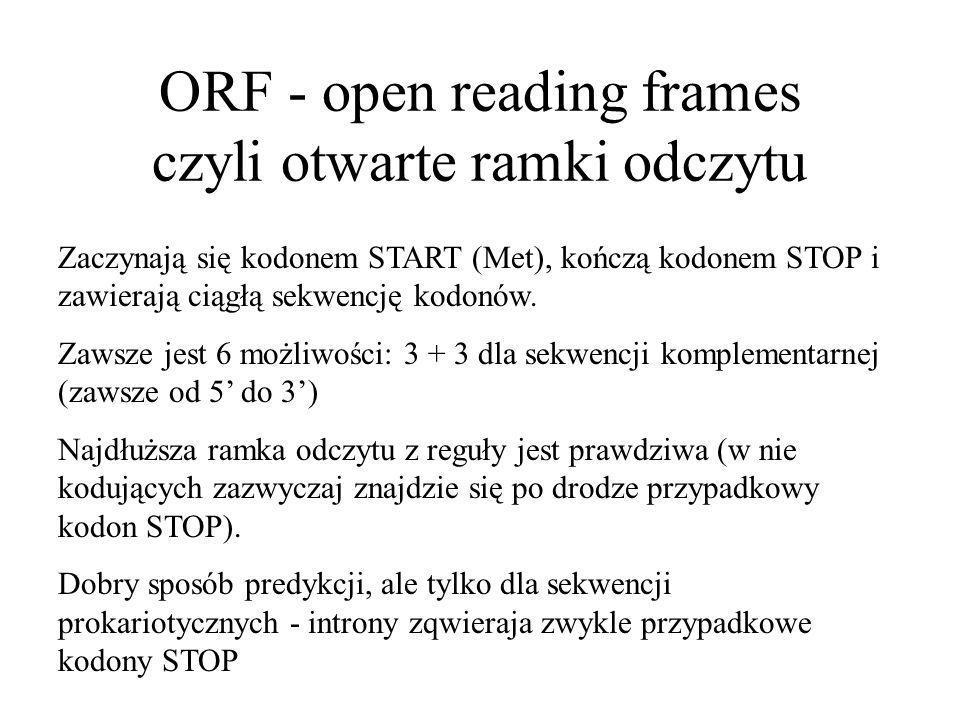 ORF - open reading frames czyli otwarte ramki odczytu