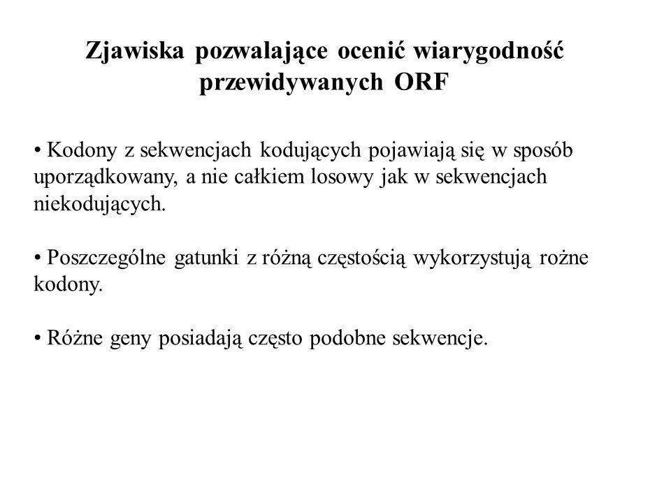 Zjawiska pozwalające ocenić wiarygodność przewidywanych ORF