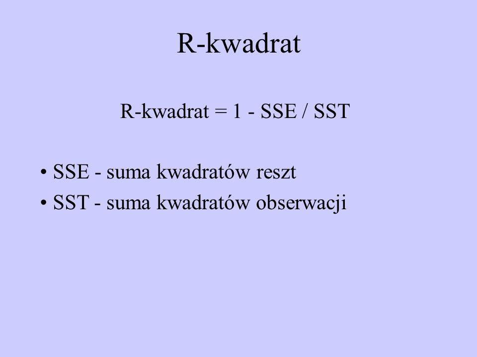R-kwadrat R-kwadrat = 1 - SSE / SST SSE - suma kwadratów reszt