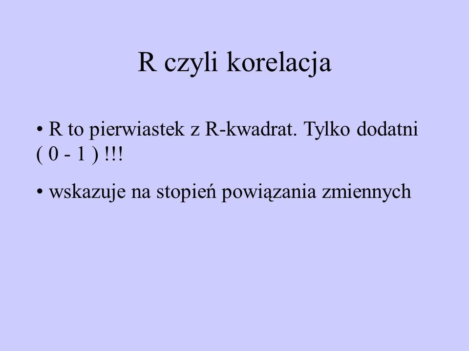 R czyli korelacjaR to pierwiastek z R-kwadrat.Tylko dodatni ( 0 - 1 ) !!.