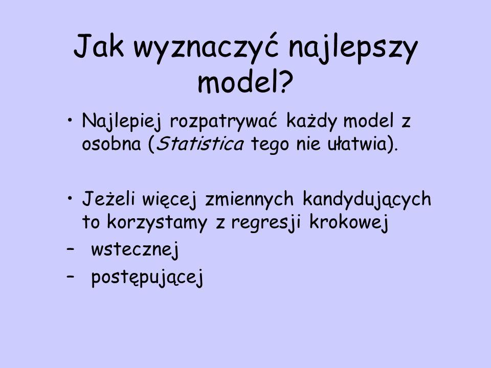 Jak wyznaczyć najlepszy model