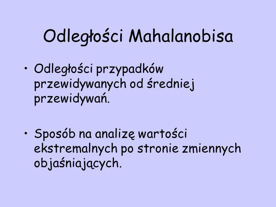 Odległości Mahalanobisa