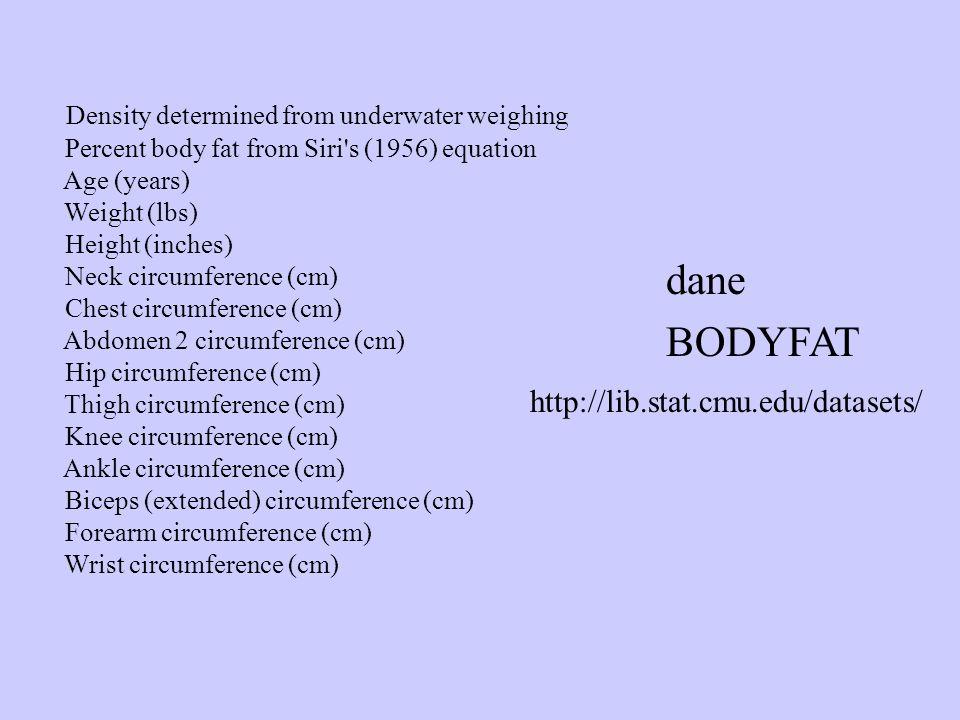 dane BODYFAT Density determined from underwater weighing
