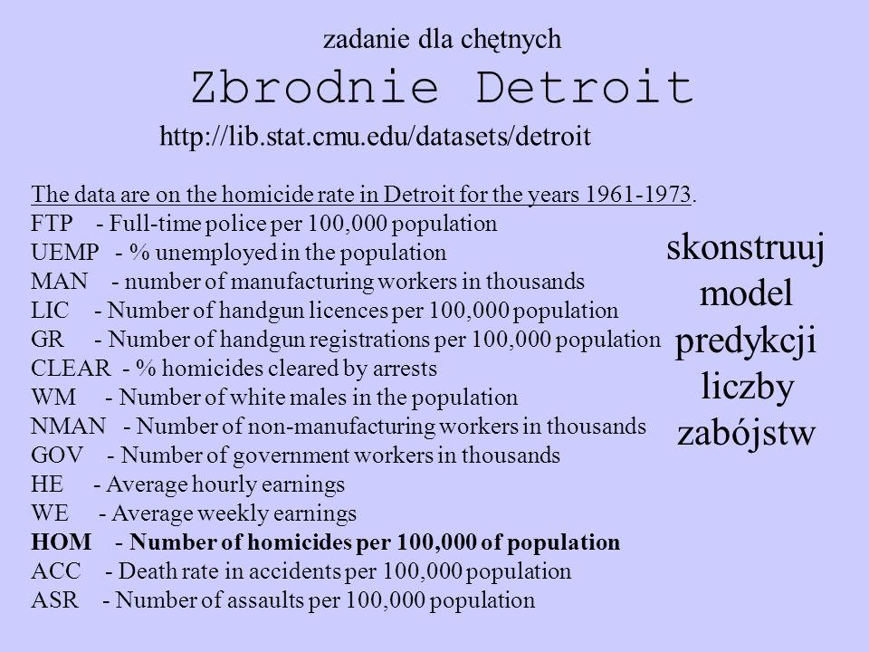zadanie dla chętnych Zbrodnie Detroit