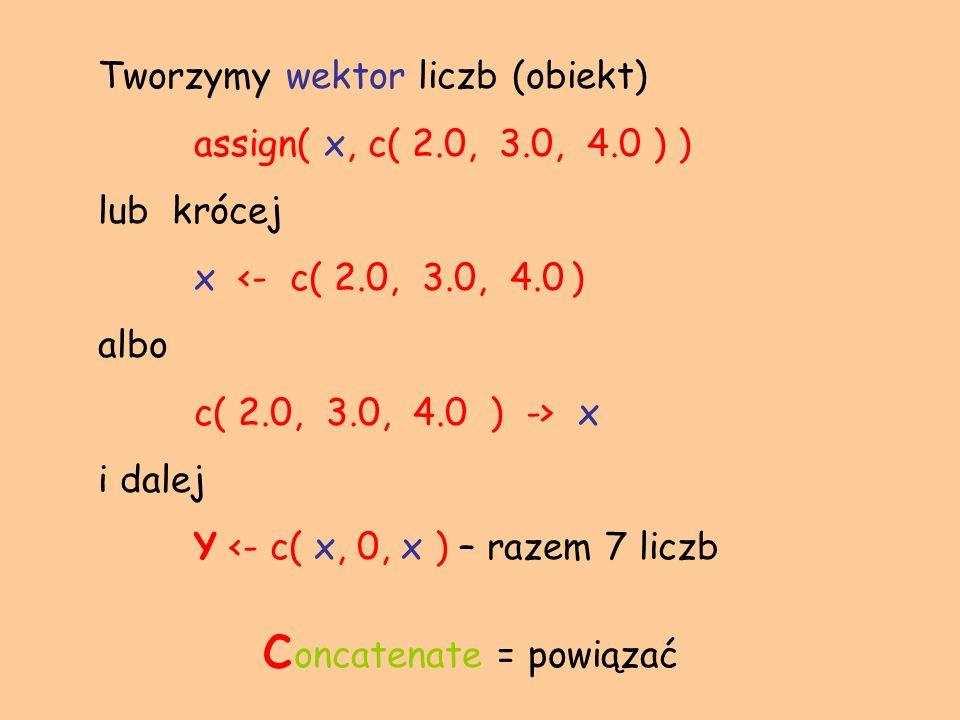 concatenate = powiązać