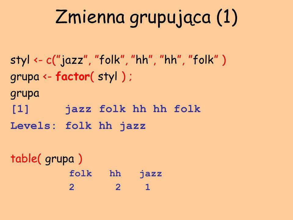 Zmienna grupująca (1) styl <- c( jazz , folk , hh , hh , folk ) grupa <- factor( styl ) ; grupa.