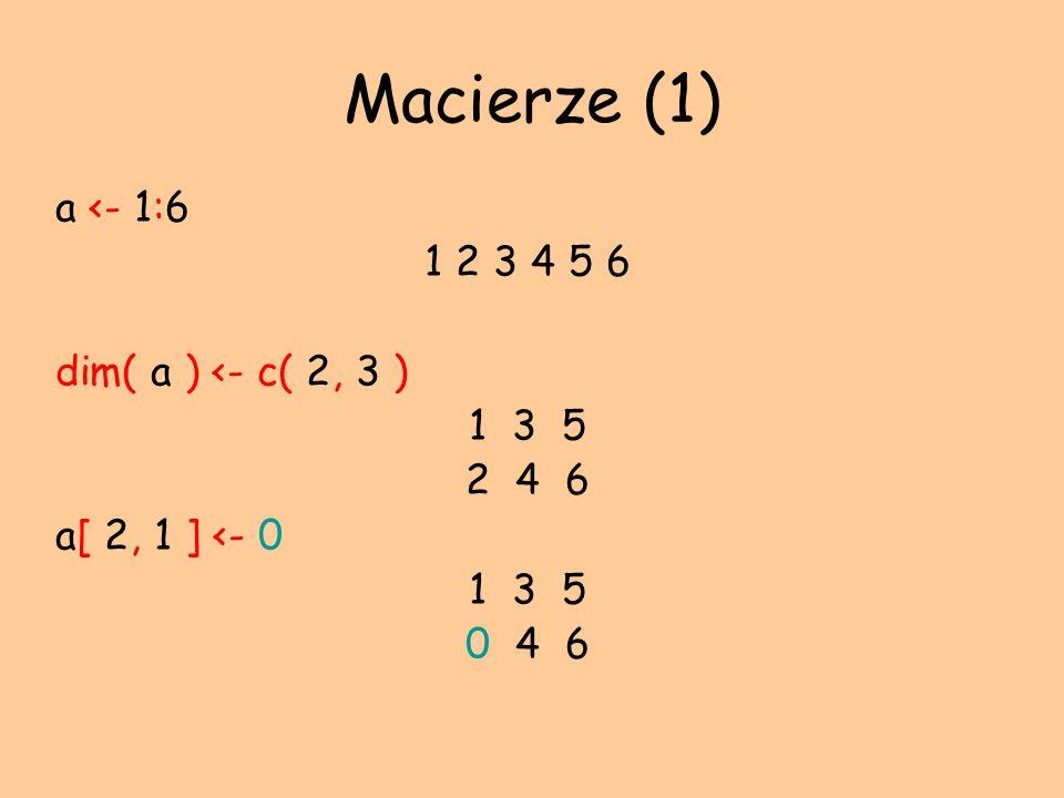 Macierze (1) a <- 1:6 1 2 3 4 5 6 dim( a ) <- c( 2, 3 ) 1 3 5