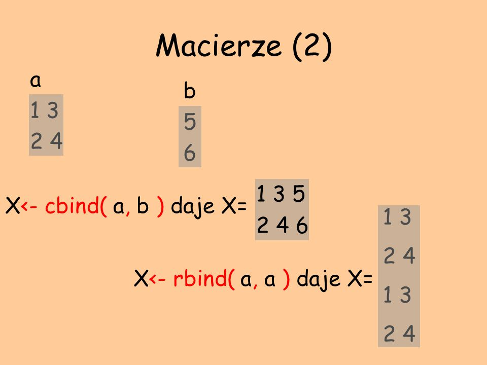 Macierze (2) a 1 3 b 5 2 4 6 1 3 5 X<- cbind( a, b ) daje X= 2 4 6