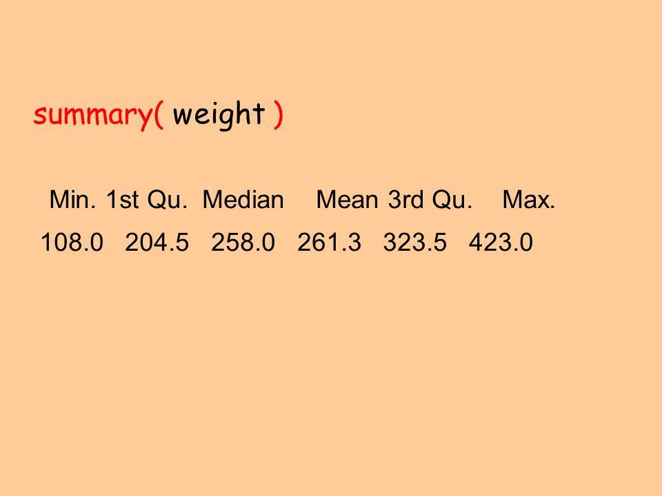 Min. 1st Qu. Median Mean 3rd Qu. Max.