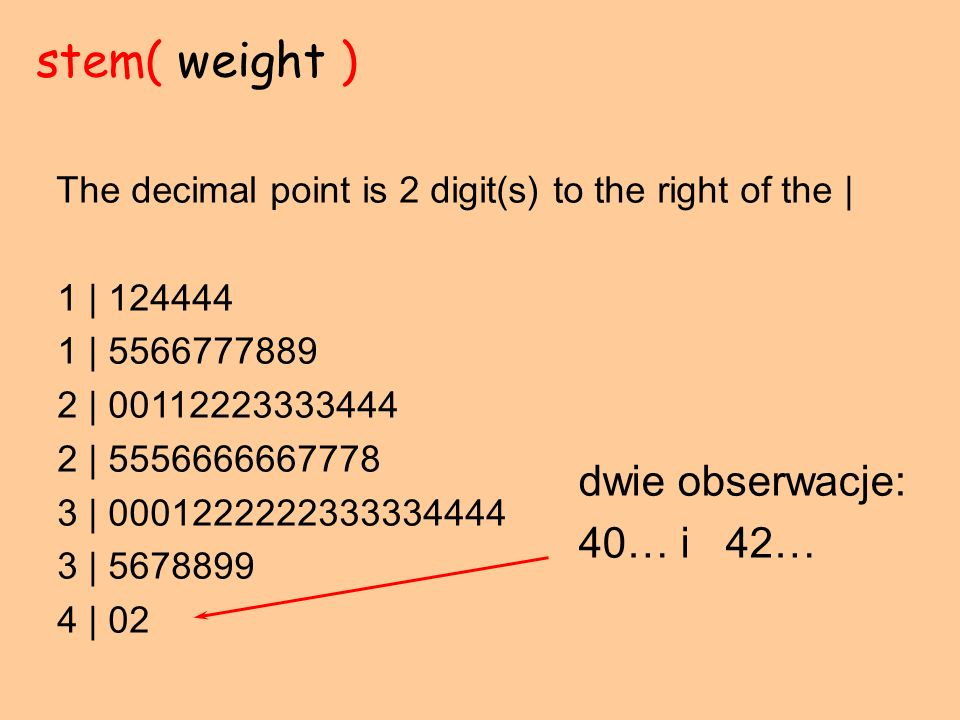 stem( weight ) dwie obserwacje: 40… i 42…