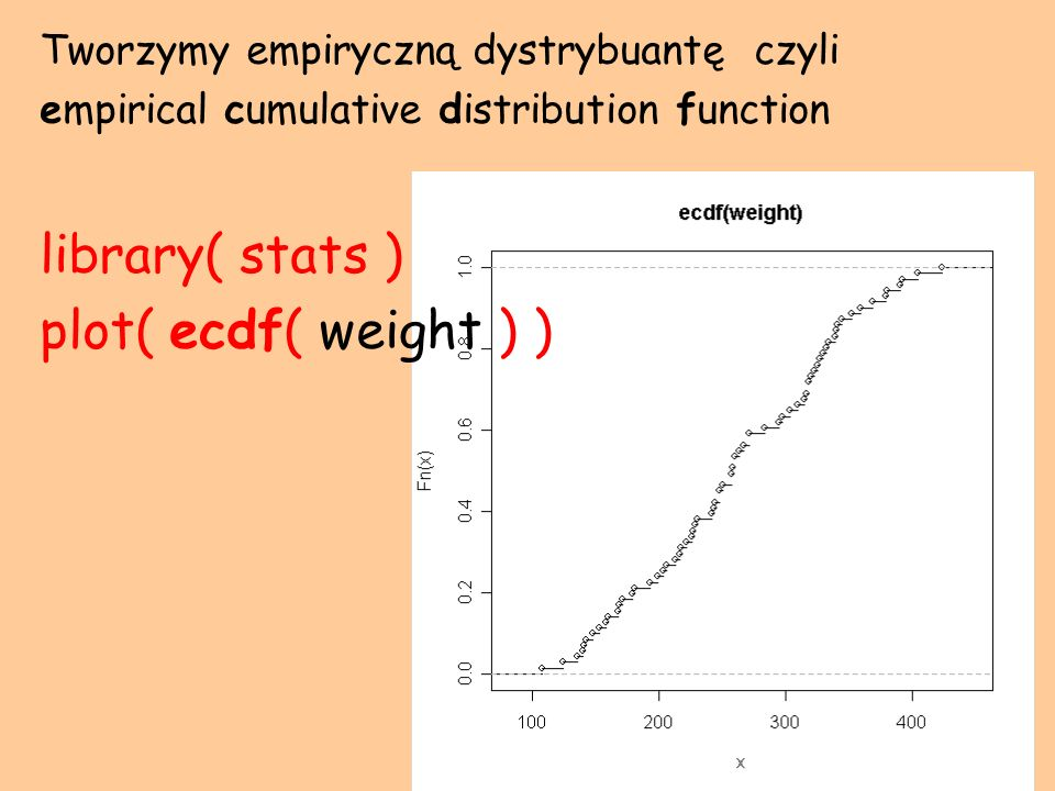 library( stats ) plot( ecdf( weight ) )