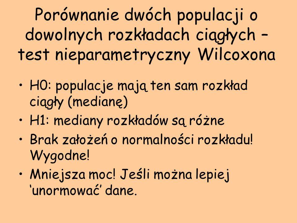 Porównanie dwóch populacji o dowolnych rozkładach ciągłych – test nieparametryczny Wilcoxona