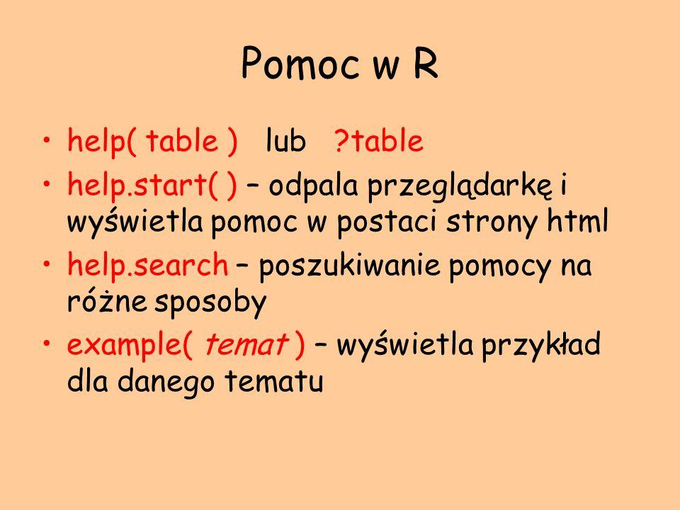 Pomoc w R help( table ) lub table