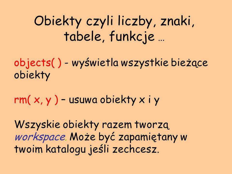 Obiekty czyli liczby, znaki, tabele, funkcje …