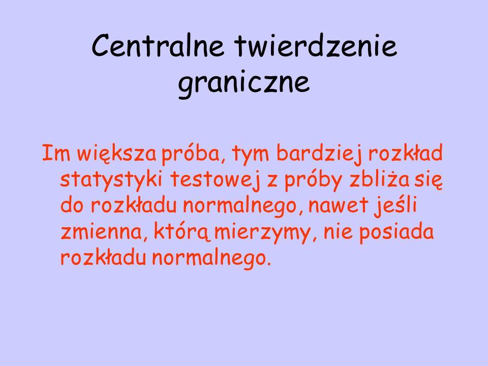 Centralne twierdzenie graniczne