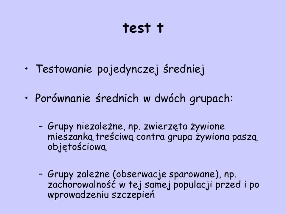test t Testowanie pojedynczej średniej