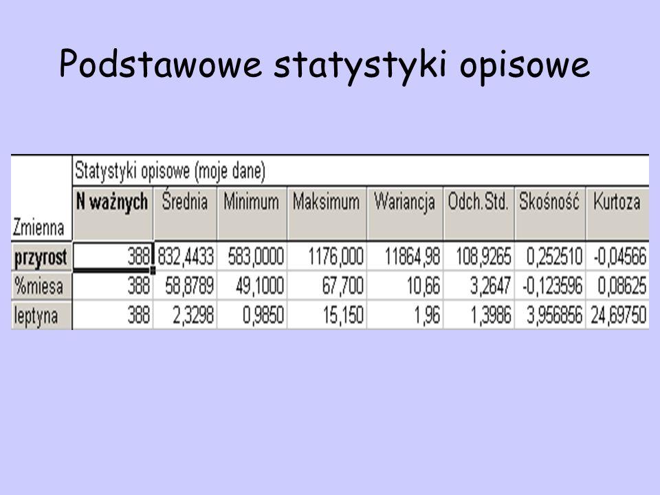 Podstawowe statystyki opisowe