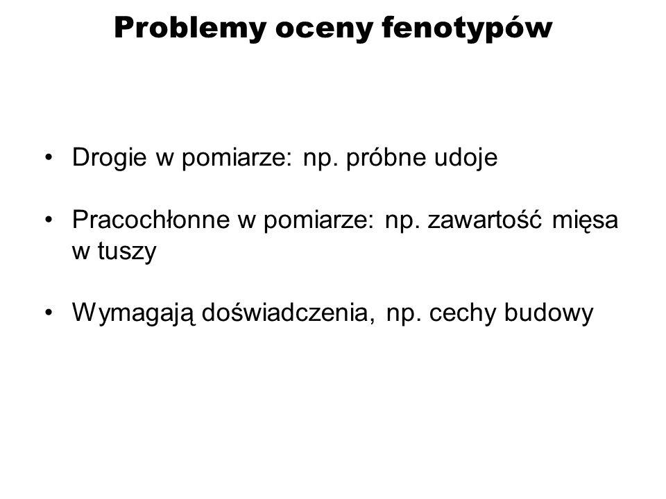 Problemy oceny fenotypów