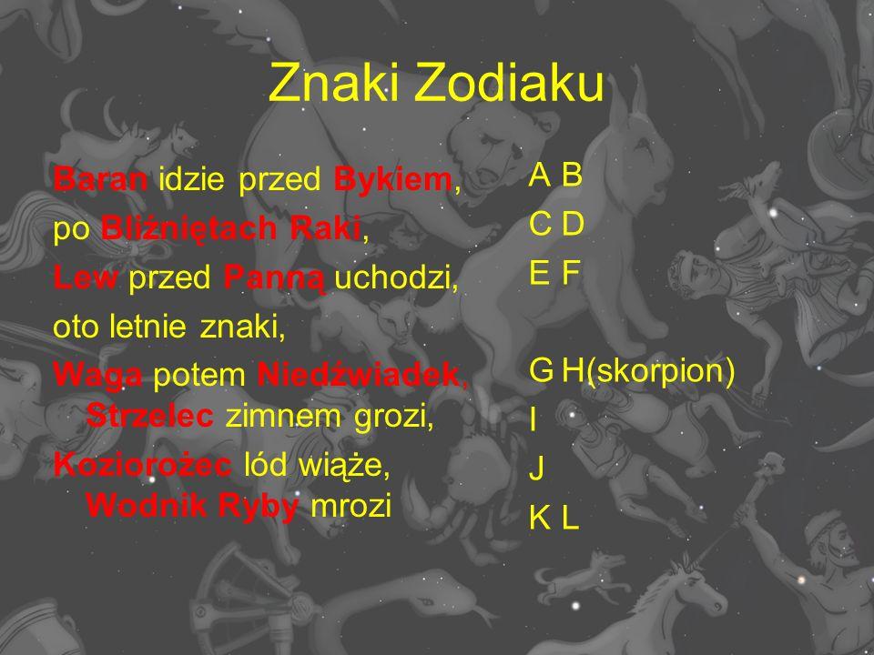 Znaki Zodiaku Baran idzie przed Bykiem, po Bliźniętach Raki,