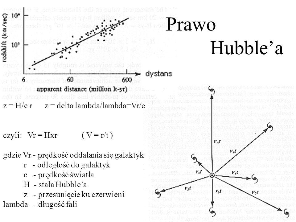 Prawo Hubble'a z = H/c r z = delta lambda/lambda=Vr/c