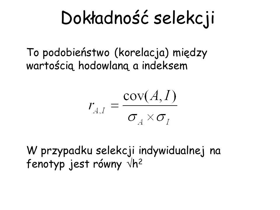 Dokładność selekcji To podobieństwo (korelacja) między wartością hodowlaną a indeksem.