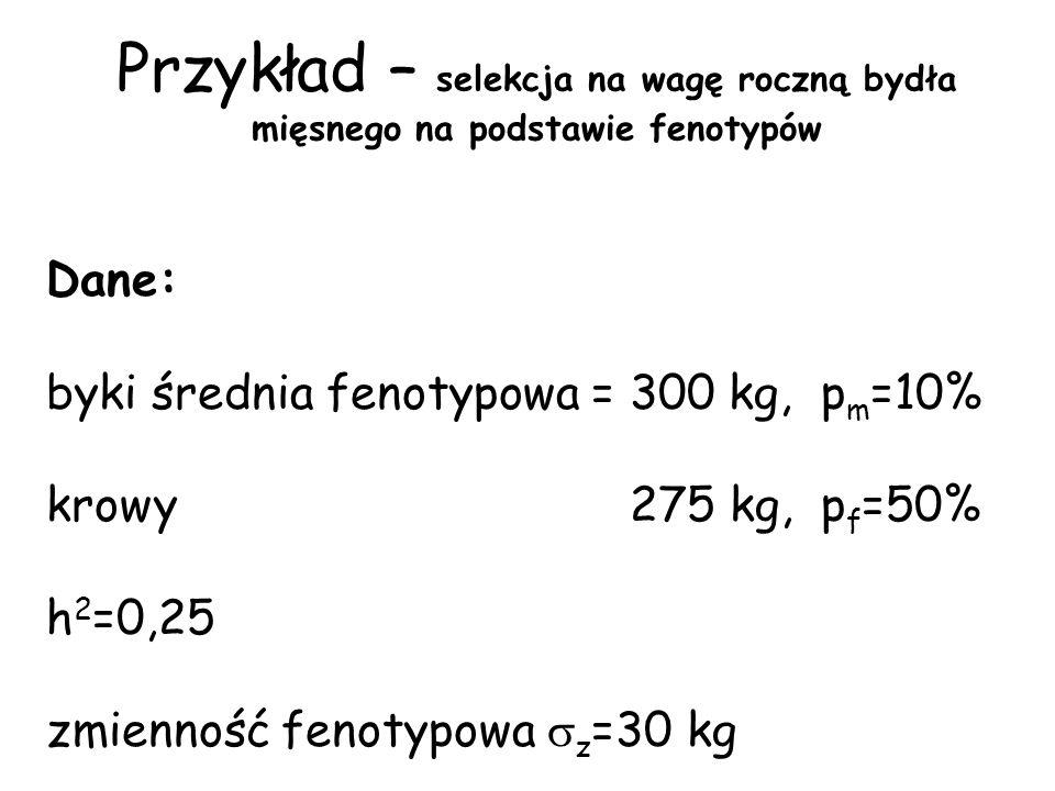 Przykład – selekcja na wagę roczną bydła mięsnego na podstawie fenotypów