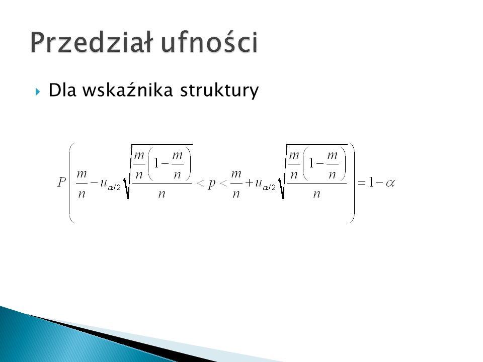 Przedział ufności Dla wskaźnika struktury
