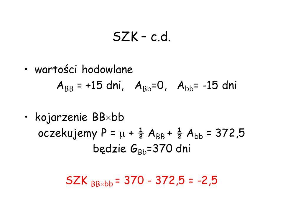 SZK – c.d. wartości hodowlane ABB = +15 dni, ABb=0, Abb= -15 dni